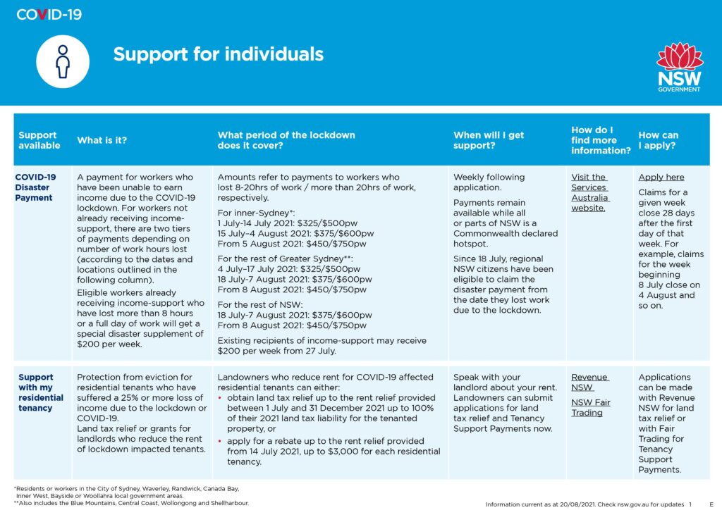 COVID-19 Support for Individuals -